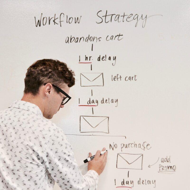 Inhousing digital marketing