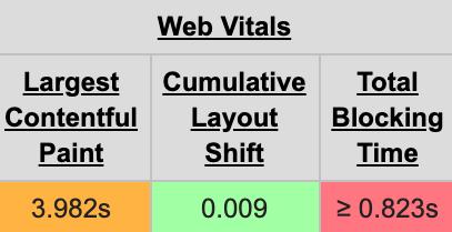 Webpagetest Core Web Vitals